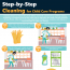 Cleaning step by step
